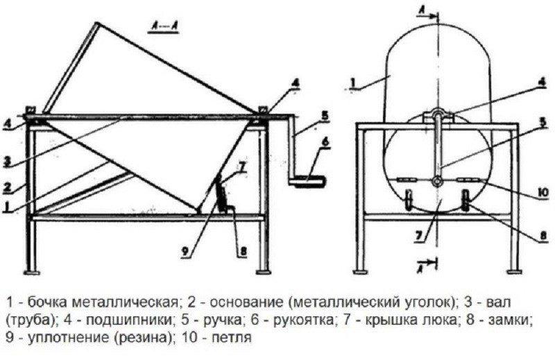 betonomeshalka-svoimi-rukami-14-5037800