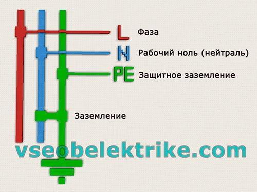 skhema-zazemleniya-9688765