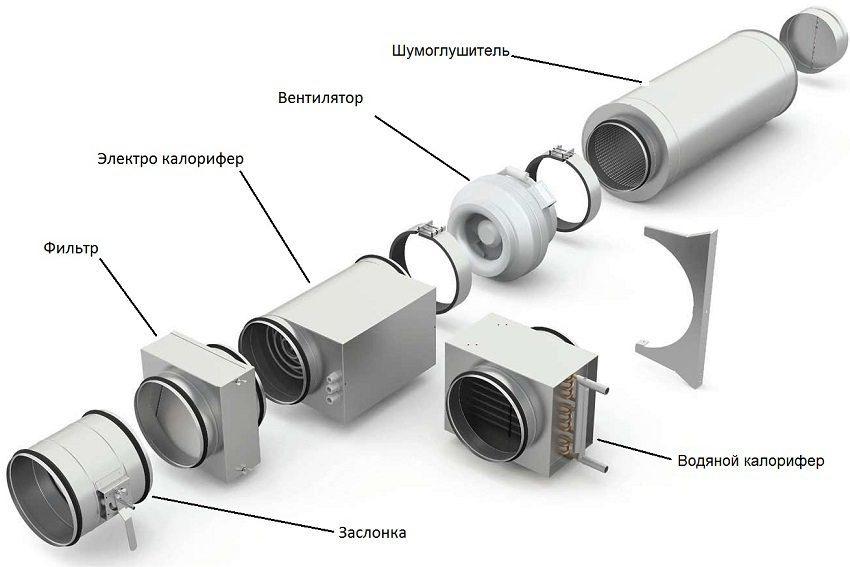 chto-takoe-ventilyatsiya-ee-klassifikatsiya-3-7452952