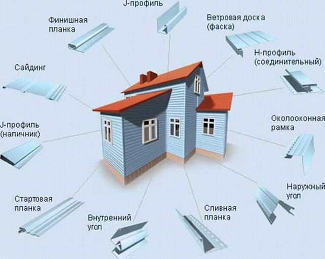 komplekt-dlya-montazha-6980827