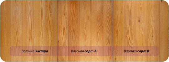 sortnost-vagonki-8331901