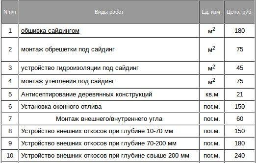 srednyaya-cena-2411332