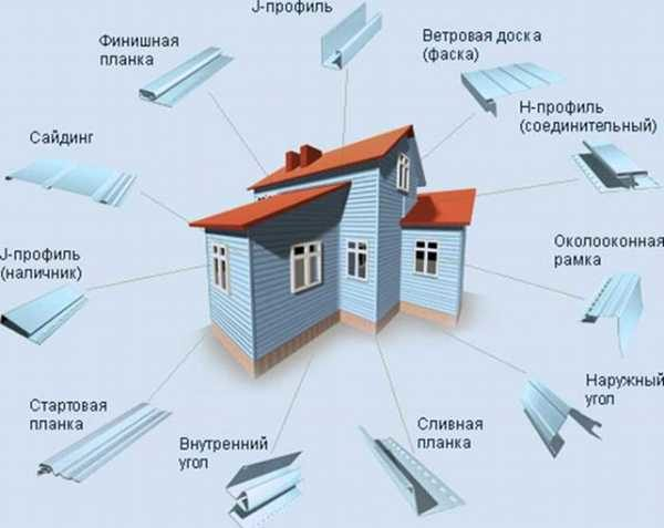 kak-krepit-sajding-vinilovyj-video_23-4917563