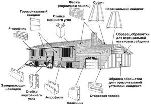 vinilovyj-sajding-montazh-svoimi-rukami-1-300x207-8726573