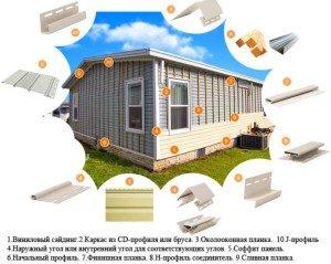 vinilovyj-sajding-montazh-svoimi-rukami-123-300x239-1634993
