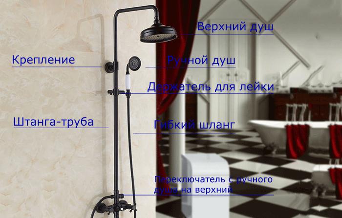 dushevay-stoika-ustroistvo-3178244