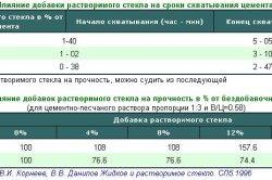 tabl-250x166-7177415