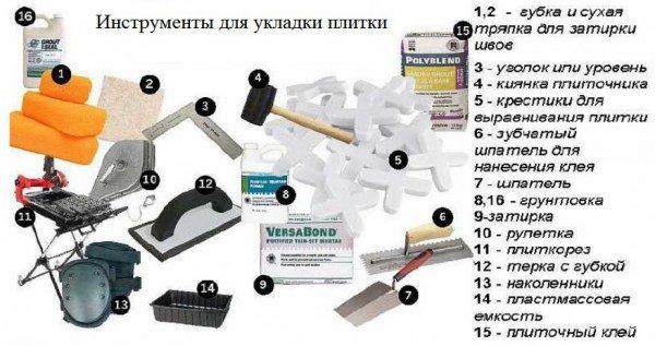 instrumenty-dlja-ukladki-pvh-plitki-600x317-3256790