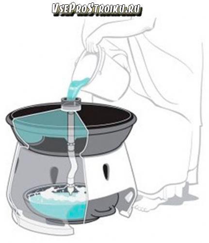 distillyator-svoimi-rukami1-6697533