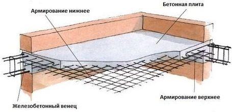 monolitnyj-pol-v-predbannike-3450708