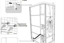 shema-podkljuchenija-dushevoj-kabiny-k-vodoprovodu-250x166-5328486