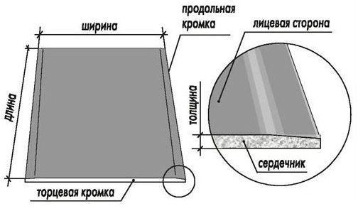 zadelka-dyr-v-gipsokartone-4229656