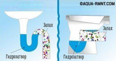 1as_gidr-zatvor_can-400x211-1244734