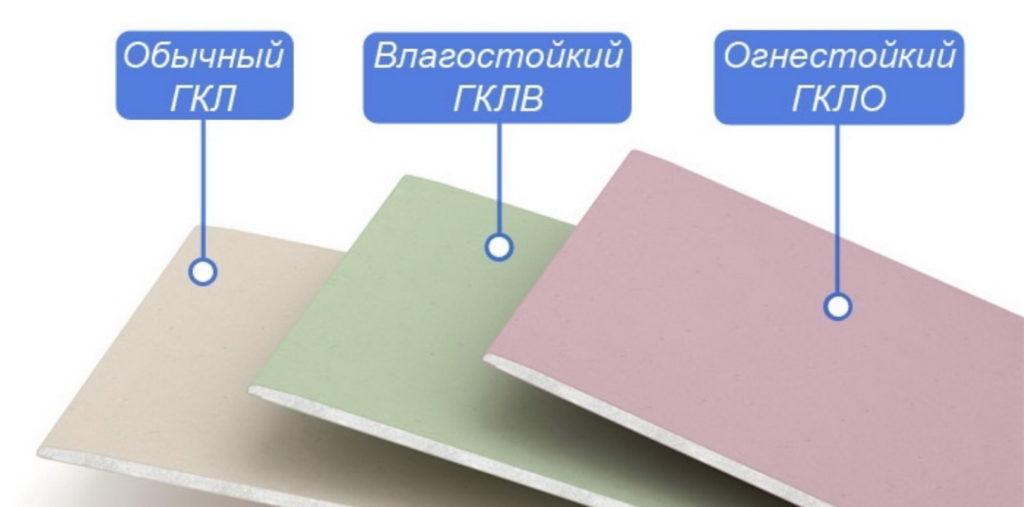 otdelka-sten-gipsokartonom-v-derevyannom-dome-osushchestvlenie-montazhnyh-rabot-4-1024x507-8900960