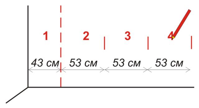 razmetka-poverhnosti-8701934