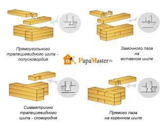 stykovka-brusa-336x260-2824828