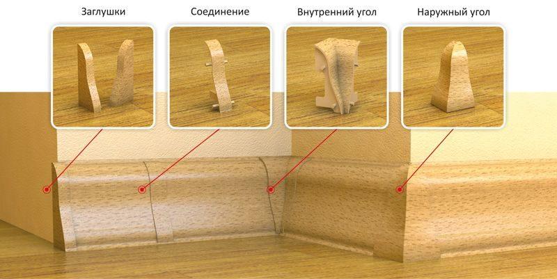 dekorativnye-planki-dlya-zakrytiya-stykov-5157994
