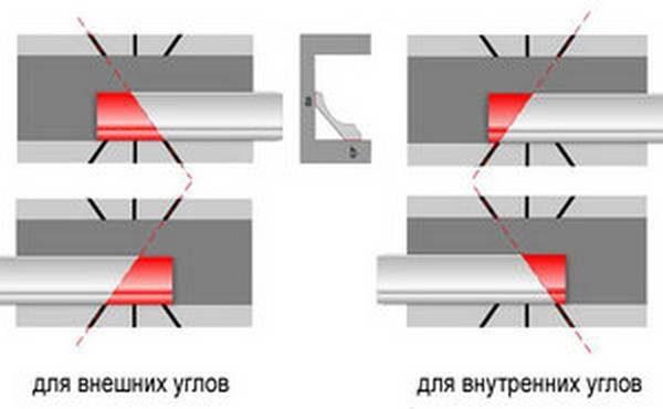 ispolzovanie-stusla-dlya-ugla-napolnogo-plintusa-7275962