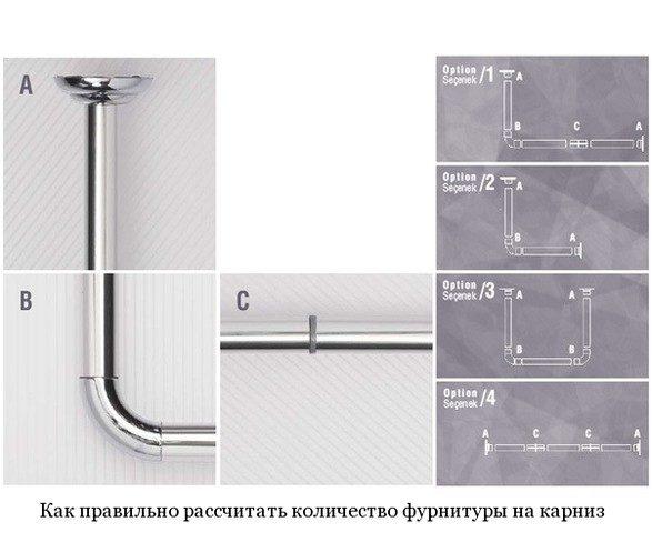 varianty-sgona-perehodov-v-shtorke-dlya-vannoj-9400838
