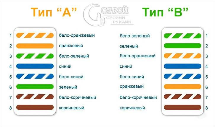 vozmozhnye-varianty-poklyucheniya-7896765