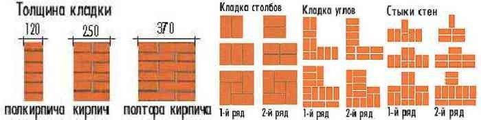 shema-kirpichnoj-kladki-svoimi-rukami-3184019