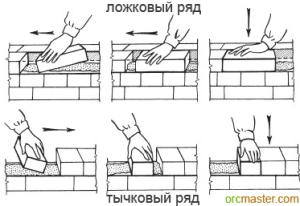 kladka-vprisyk-300x206-9826349