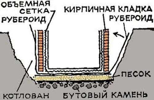vanna-iz-kirpicha-i-plitki_7-6782274