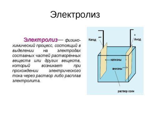 chto-takoe-elektroliz-480x360-3806089