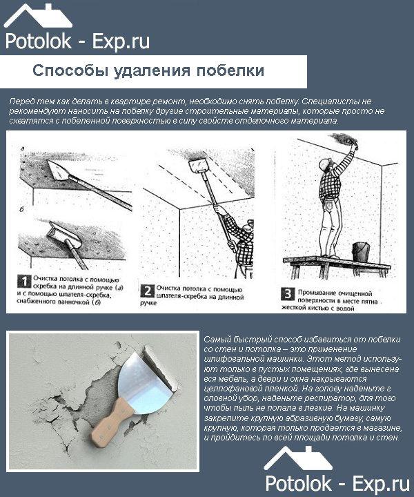 sposoby-udaleniya-6611672