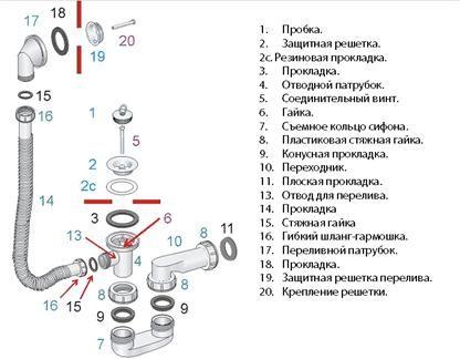 sifon-dlya-vanny2-7194713