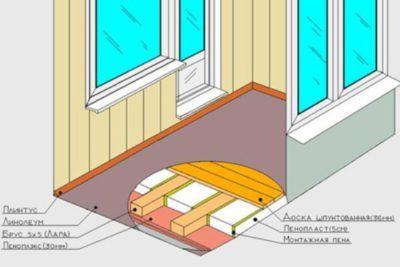 balkon3-400x267-4942213