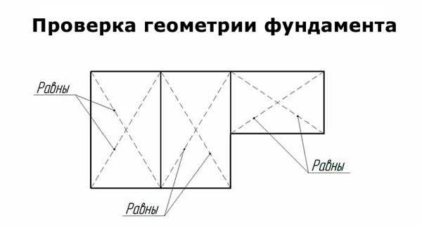 diagonali_fundamenta_doma-2448201