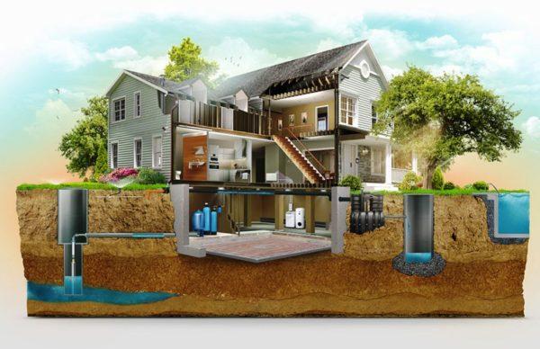 Устройство приточно-вытяжной вентиляции в загородном доме