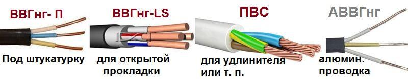 vidy-kabeli-7528890