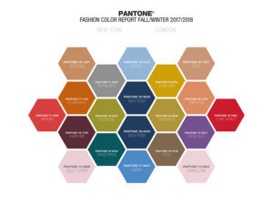 couleurs-pantone-2018-300x225-3262412