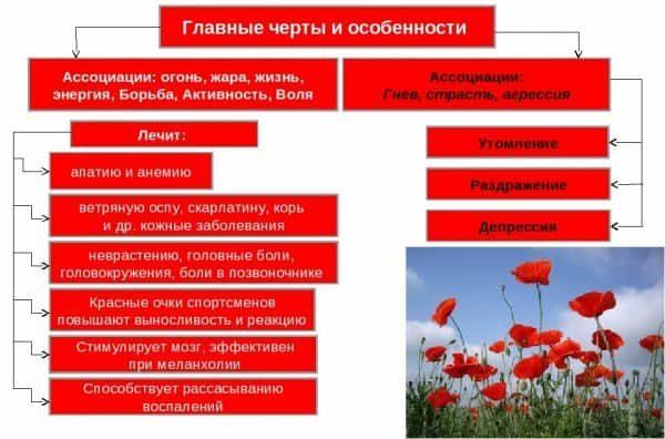 vliyanie_krasnogo_tsveta__600x396-2192405