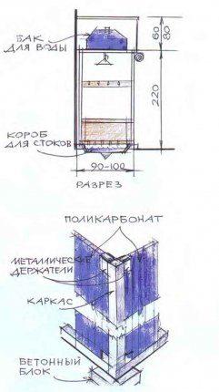 1435527595_dush-iz-polikarbonata-moydomik-net-6-3043733