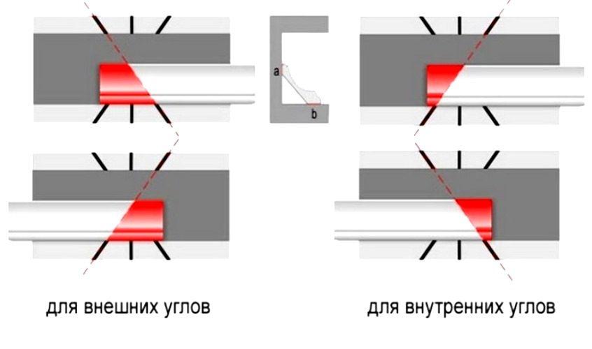 obrezka-plintusa-v-uglah-7907272