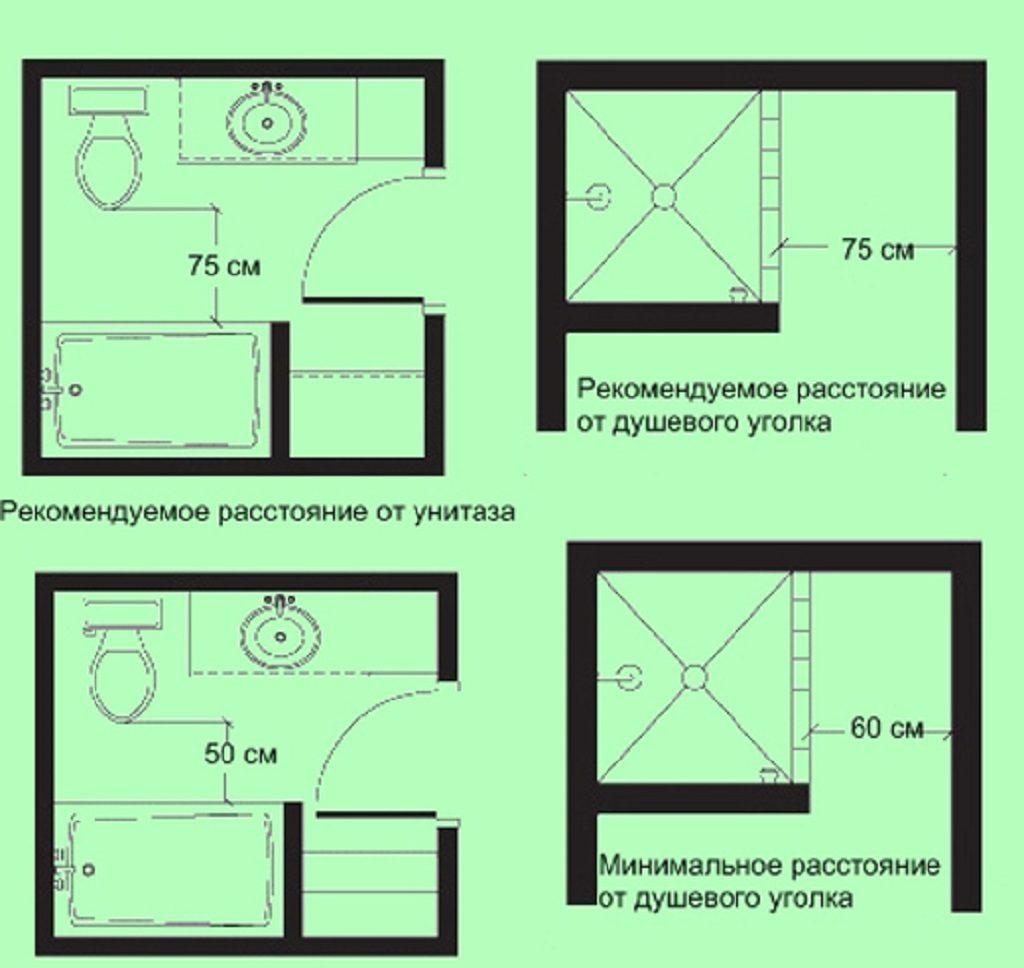 razmery-sanuzla-kak-vybrat-optimalnyj-variant-22-3251544