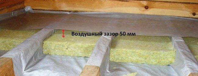 4-ustanovkak-ventilyatsionnogo-zazora-8029314