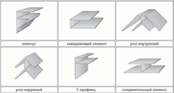 komplektuyushchie-dlya-plastikovyh-panelej-610x327-8142804