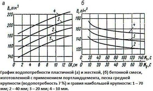 grafik-plastichnosty-500x300-1161570