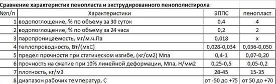penoplast-kak-uteplitel_4_1-6190173