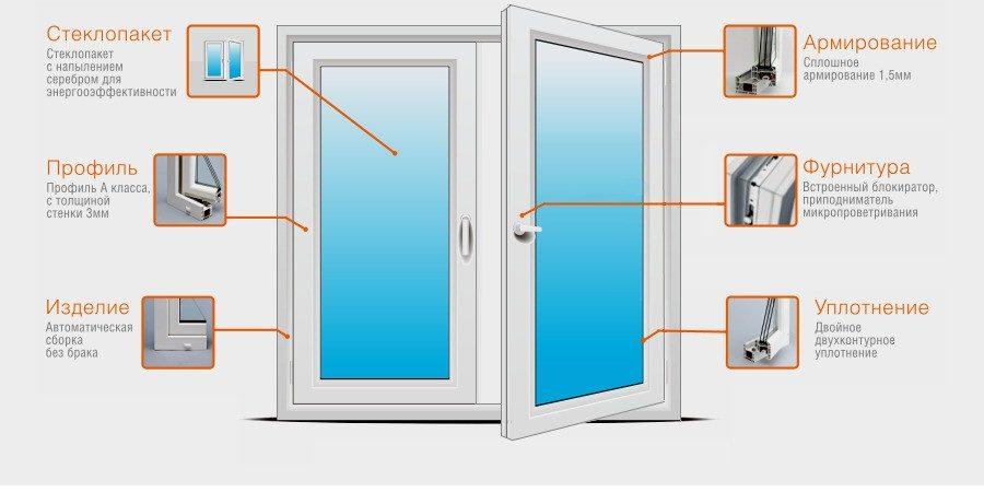 osteklenie-balkonov-plastikovymi-oknami-15-2-5185455