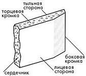 potolok-v-vannoj-iz-gipsokartona-2762047