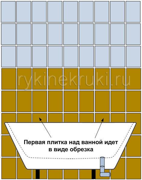 kakklastplitkunastenu3-3388112