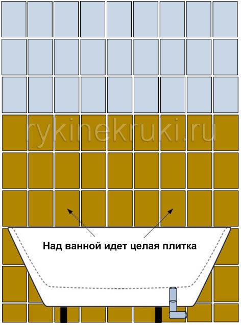 kakklastplitkunastenu5-9628257