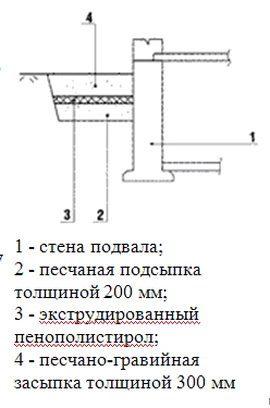 1446360894_shema-2033894