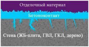 nanesenie-betonokontakta-na-osnovanie-300x158-5198606