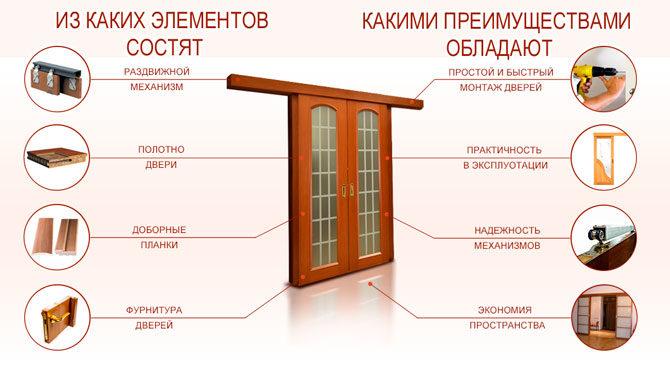 preimushhestva-razdvizhnykh-dverej-6367971